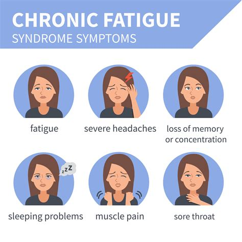 fatigue symptoms muscle picture 10