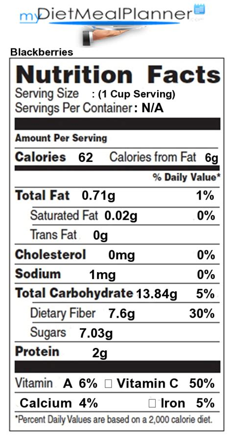 1500 calorie diabetic diet picture 13
