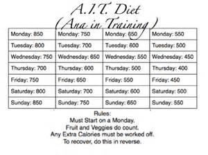 ana diet pills picture 15