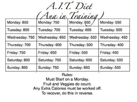 anna diet plan picture 1