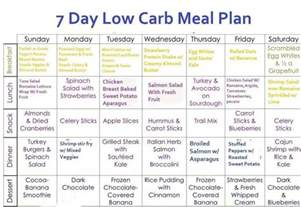 low carb free diet picture 14