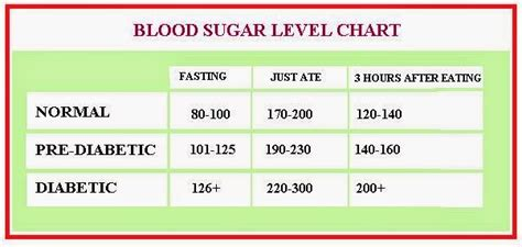 what is a dangerous blood pressure level for men picture 4