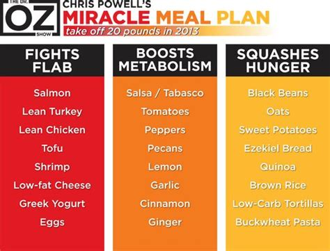 drastic weight loss diets zanthrax picture 5