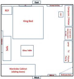 feng shui bedroom where i sleep in directions picture 14