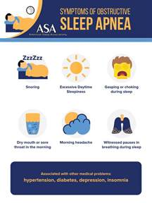 symptoms of sleep apena picture 11