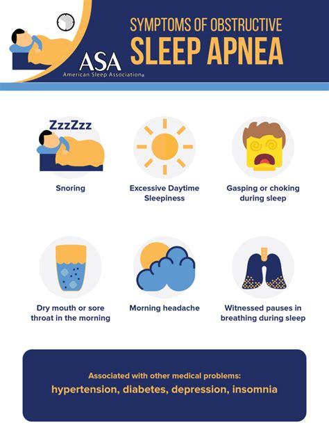 symptoms of obstructive sleep apnea picture 15