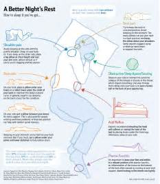 does sleep help make back and neck pain picture 6