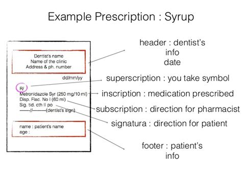 how to write a prescription picture 11