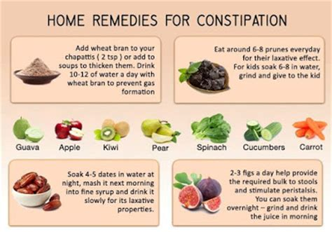 constipation diet picture 10