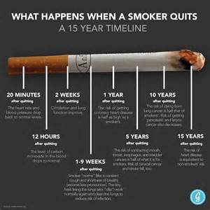 quit smoking without medication picture 2