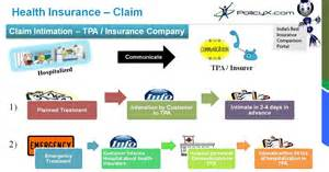 health insurance claim processor picture 1