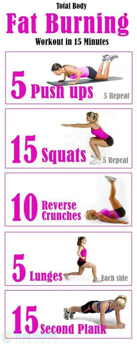 best fat burning exercices picture 1