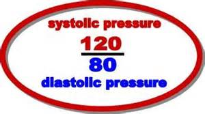 Blood pressure numbers picture 5