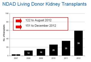percentage of alcoholics who need liver transplants picture 13