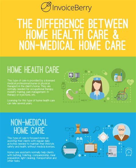 home health care business picture 7