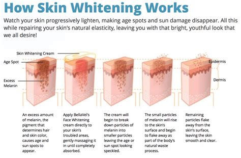 licorice skin whitener picture 6