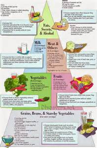 diabetic food chart picture 9