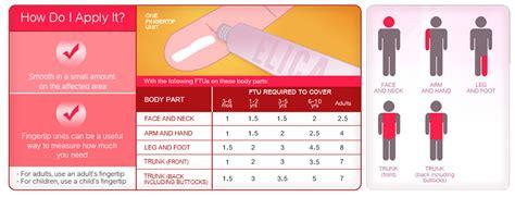 faktu cream price philippines picture 5