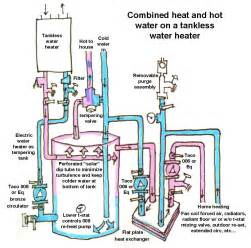 can i use menstrogen and warm water for picture 9
