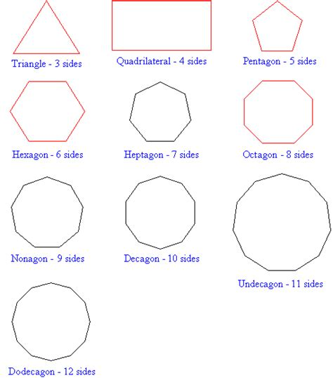 concave triangle piles picture 2