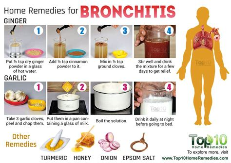 does bronovil cure bronchitis picture 6