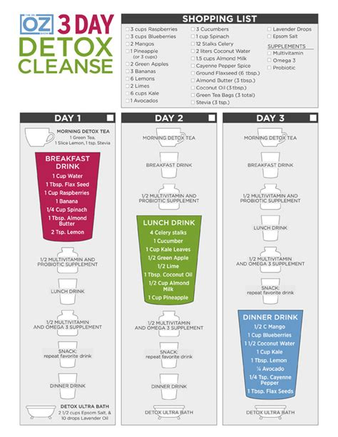active cleanse dr oz picture 2