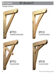 joint brackets for large wooden beams picture 7
