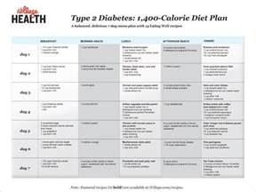 1400 sample diet for diabetics picture 1