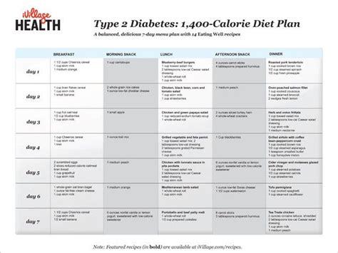 1400 calorie diabetic diets picture 1