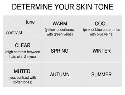 determines skin color picture 5
