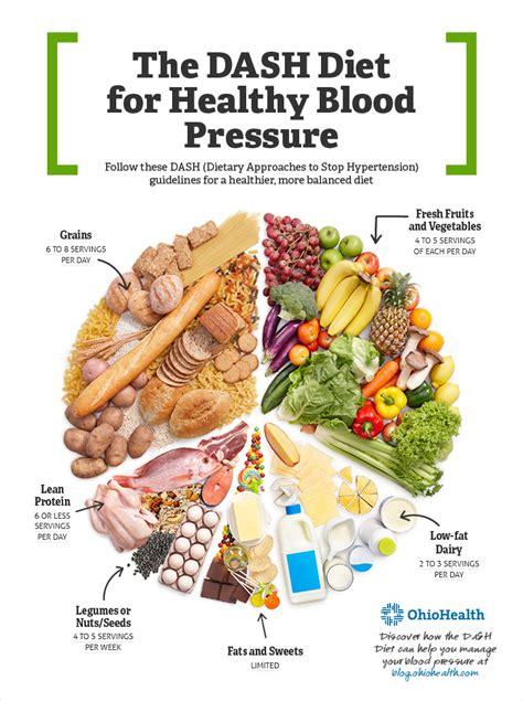dash diet lowers blood pressure picture 3