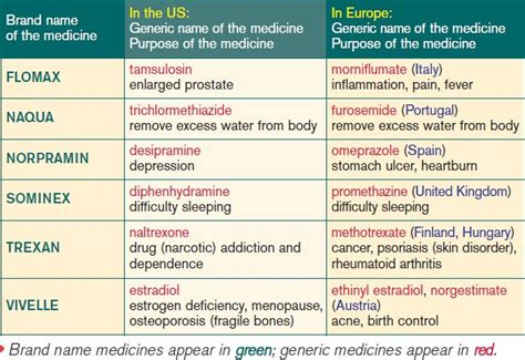 brand names of antibiotic drugs for uti in picture 6