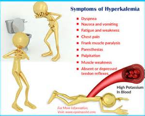 tired yawning muscle aches heart palpitations symptoms picture 14
