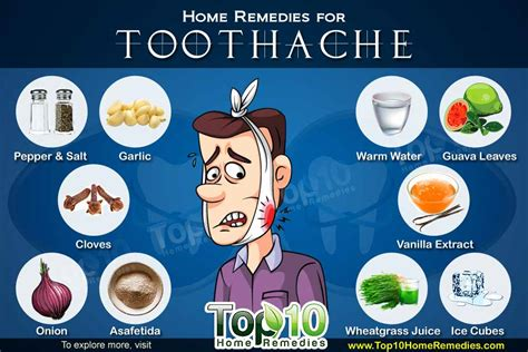 relief from tooth ache picture 7