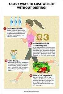 tips to weight loss without dieting picture 2