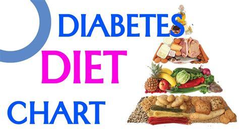 diabetic diet plan - type 2 picture 4