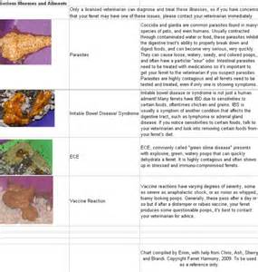 ways to firm up bowel movements picture 15
