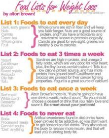 list foods to help loss weight picture 1