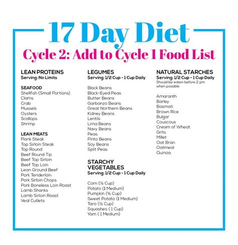 recipes for dr.phils 20/20 diet picture 9