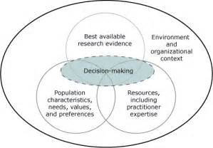 health care ethics decision making steps picture 3