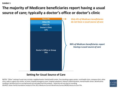 md medicaid, a0700 picture 9