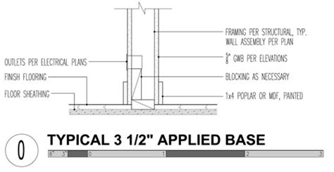 control joint for sheetrock walls picture 11