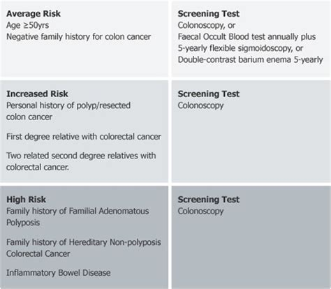 colon cancer tests picture 10