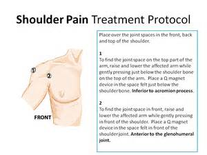 shoulder chronic joint pain relief picture 3
