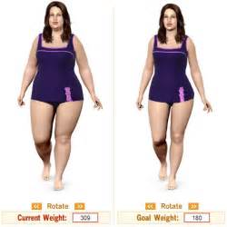 how long till weight loss results from cytomel picture 19