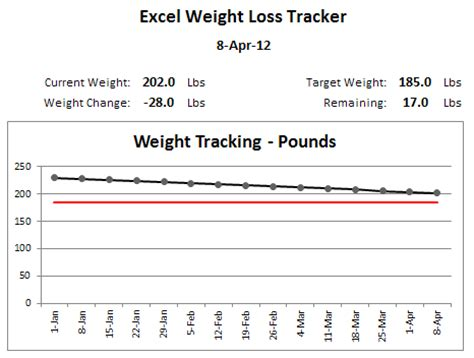 chart to track weight loss picture 15