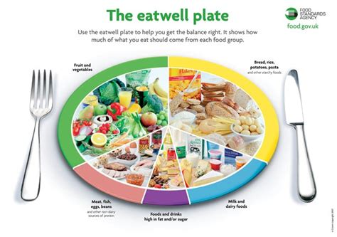 what causes people to be weight loss resistant picture 7