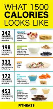 1500 calorie diet plan picture 2
