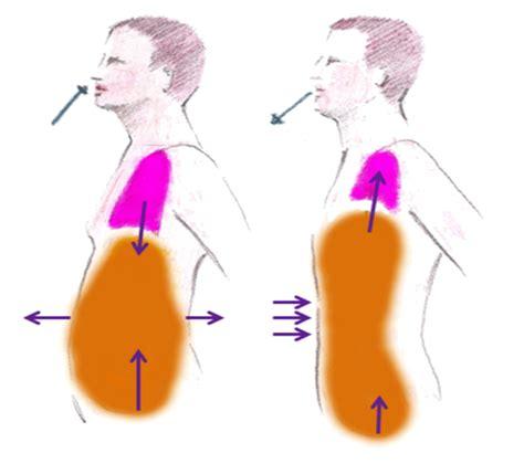 vasculis colon pain picture 13