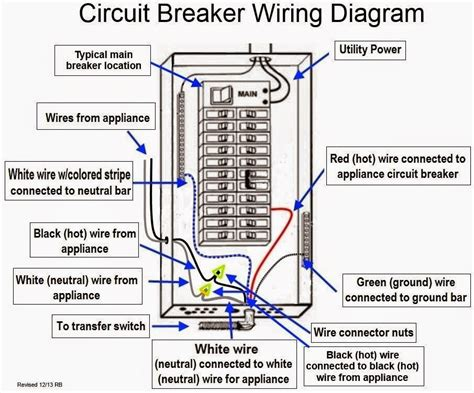 circuit breaker ms dept. on aging picture 1